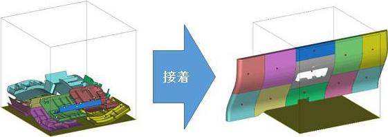 ①モデルを分割し造形を行います ②接着し大物部品を製作します