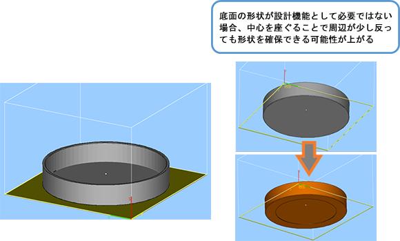 底面の形状が設計機能として必要ではない場合、中心を座ぐることで周辺が少し反っても形状を確保できる可能性が上がる