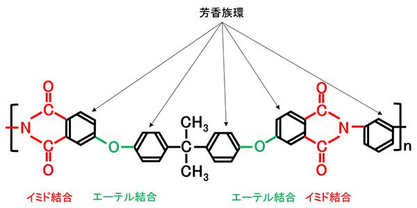 図1:芳香族環