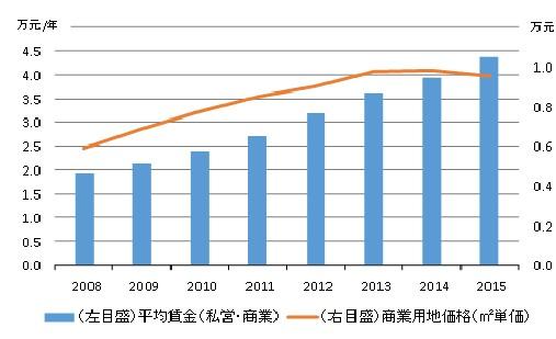 2China20161013.jpg