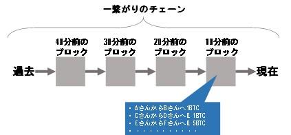 201610_暗号通貨_1.jpg