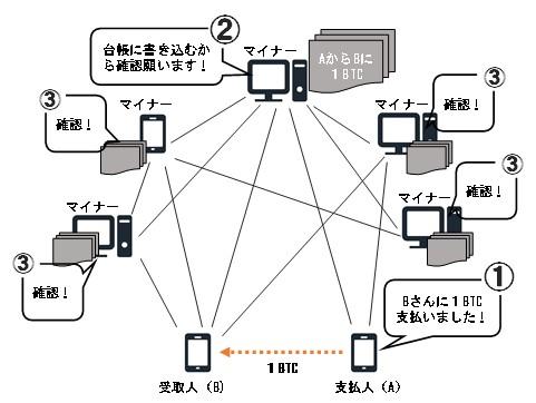 201610_暗号通貨_2.jpg