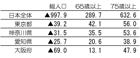 20170406_人口増減.png