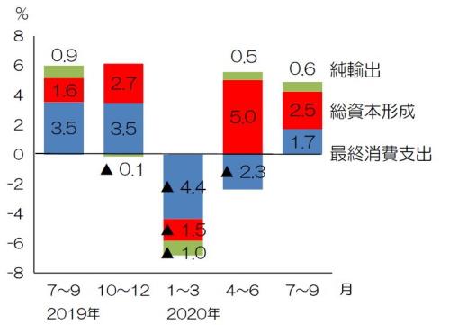 図表-2.JPG