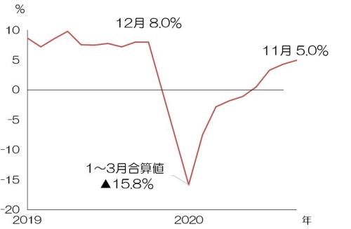 図表-3.JPG