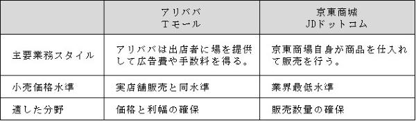 5China20161013_600.jpg